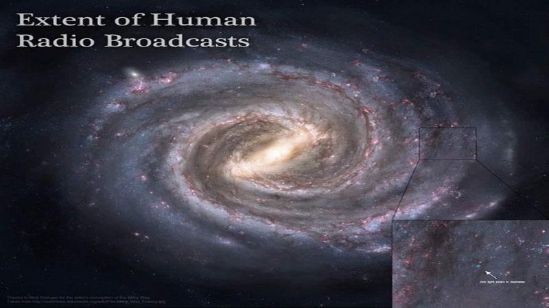 Πόσο μακριά στο διάστημα έχουν ταξιδέψει τα ανθρώπινα ραδιοκύματα;