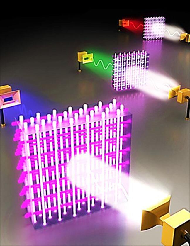 Συσκευή επικοινωνιών προσφέρει τεράστιο δυναμικό εύρους ζώνης