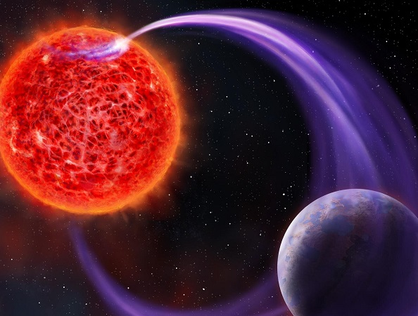Πρωτοποριακή νέα μέθοδος για την μελέτη εξωπλανητών