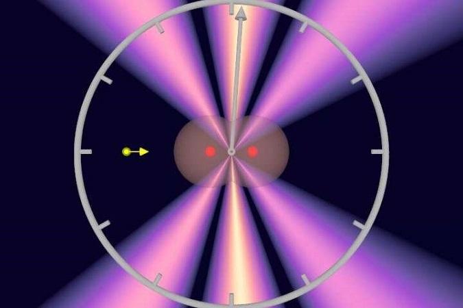 Το νέο ρεκόρ στο πιο σύντομο χρονικό διάστημα που έχει μετρηθεί είναι 247 ζεπτοδευτερόλεπτα