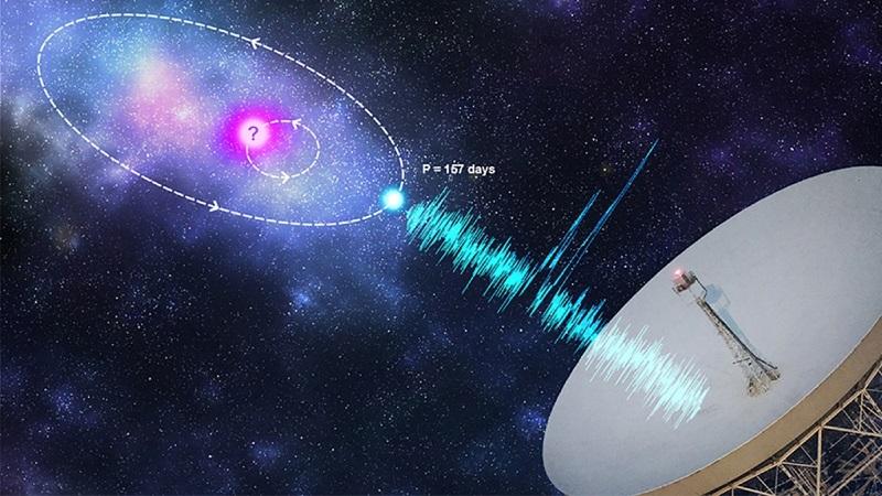 Ανακαλύφθηκαν αστραπιαίες εκρήξεις ραδιοκυμάτων στον Γαλαξία μας