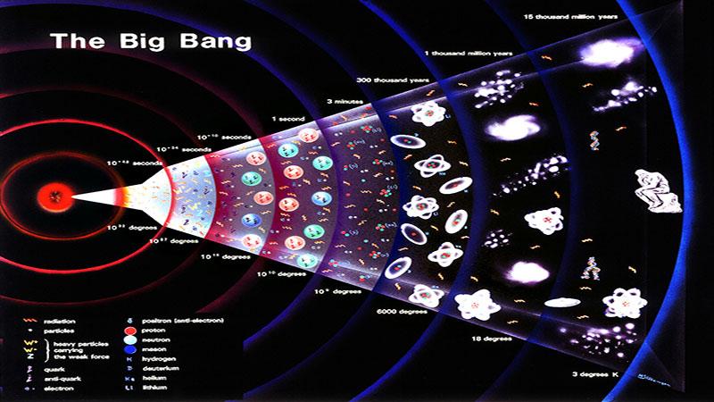 Μια κρίσιμη πυρηνική αντίδραση στα πρώτα λεπτά της δημιουργίας του σύμπαντος