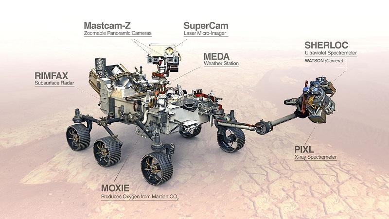 Σχετικά με το πρώτο ηχητικό ντοκουμέντο από τον Άρη